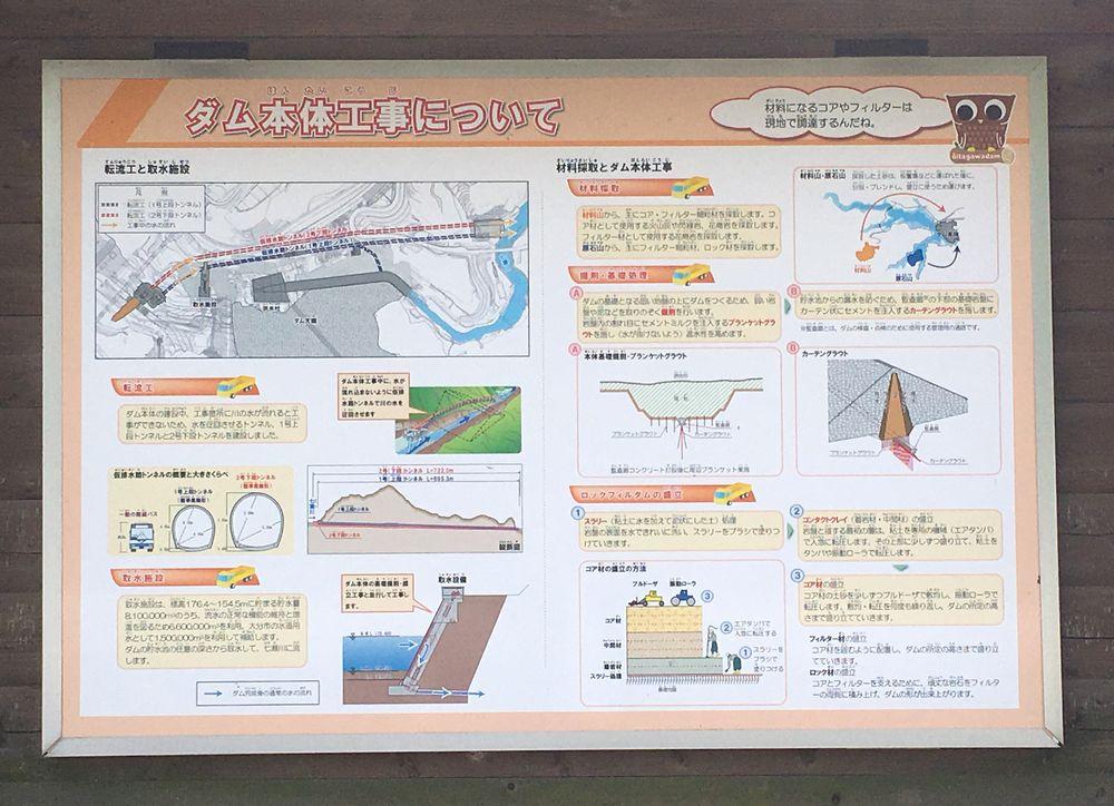 大分川ダム 看板