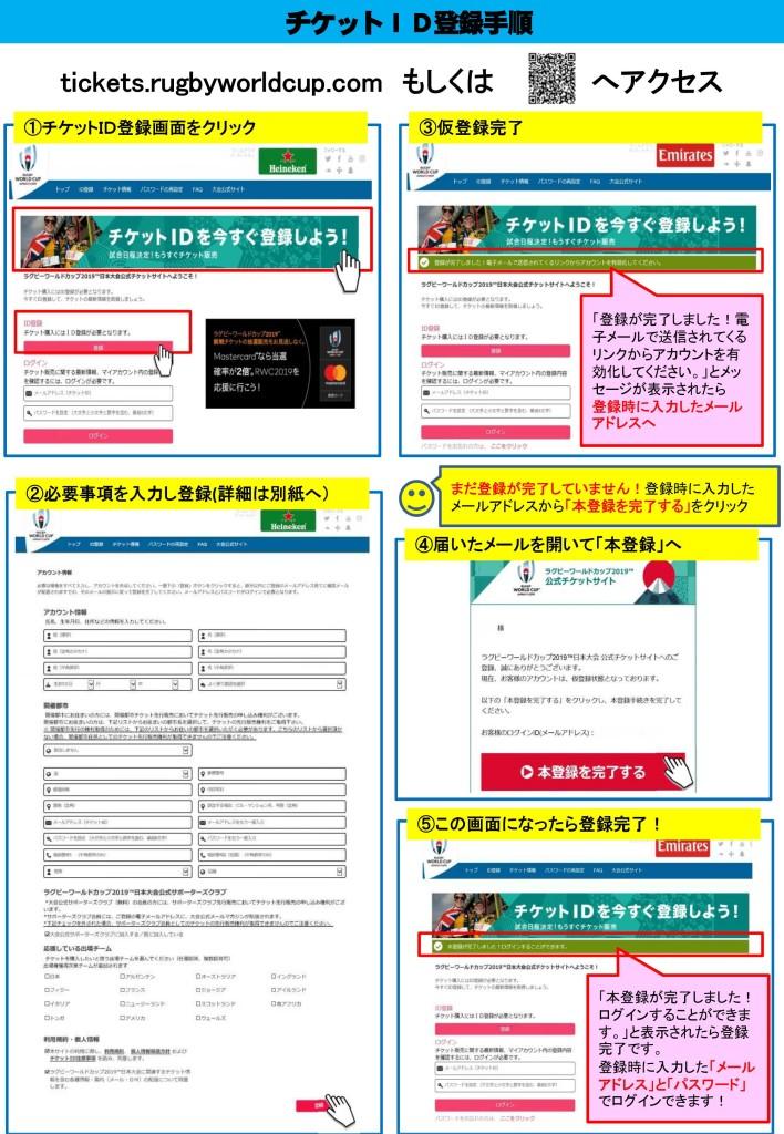 チケットID登録手順
